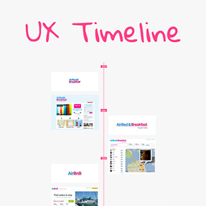 UX Timeline, back to the past!